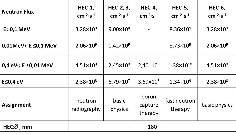 VEC+HEC
