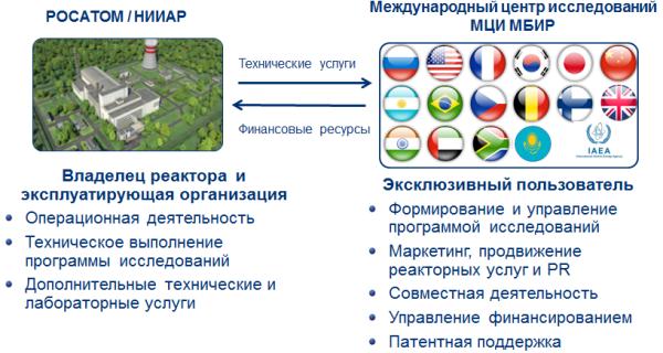 IRC rus