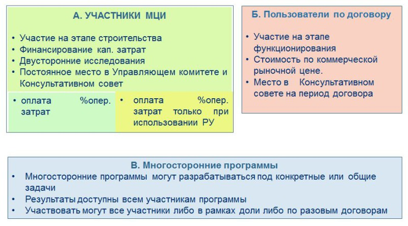 particip rus 1